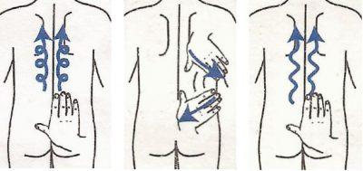 Массаж грудной клетки: виды и как сделать ребенку и взрослому