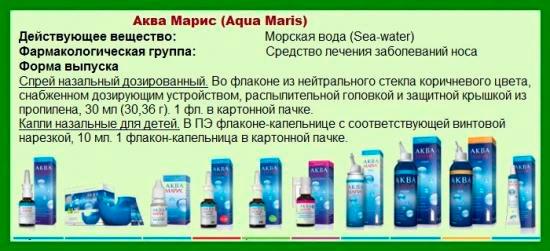 Препарат аквамарис
