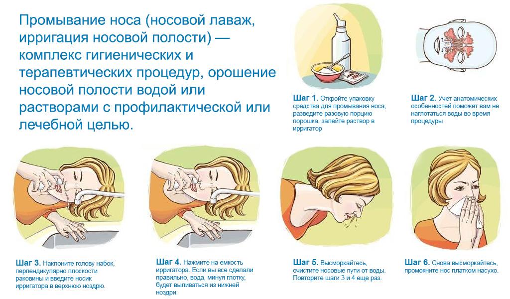 Очищение носовой полости морской водой