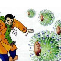 Заражение вирусом