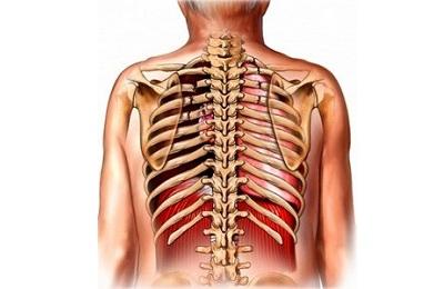 Первая помощь при травме грудной клетки