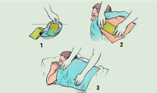 Как правильно поставить горчичники